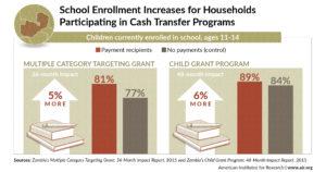 zambia-school-enrollment-facebook