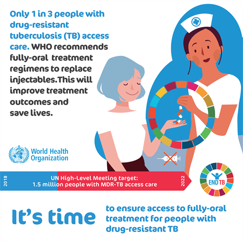 The global response to Covid-19 has been inspiring. Meanwhile TB, a disease that has been treatable for 100 years!, is still the leading cause of death in South Africa